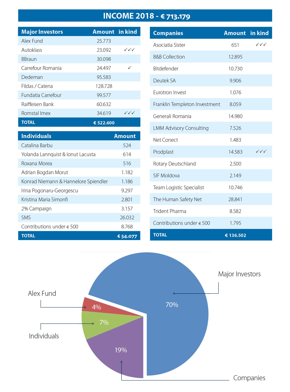 OvR-INCOME-EN-2018