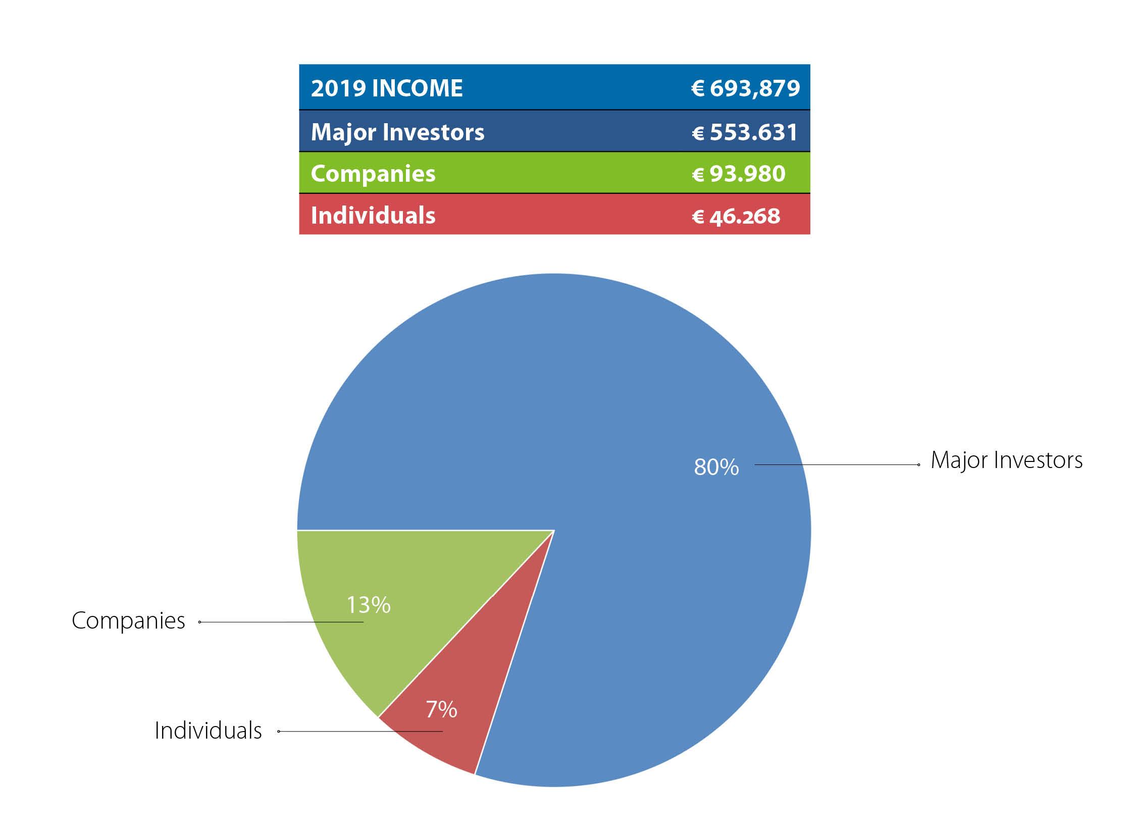 OvR-INCOME-EN-2019